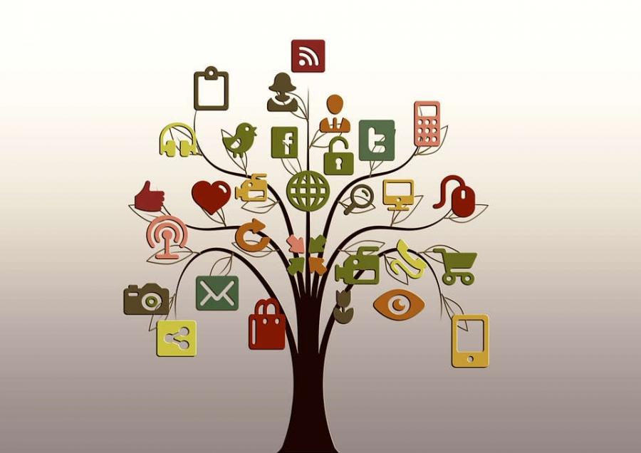 Scegliere il giusto Social per il tuo business