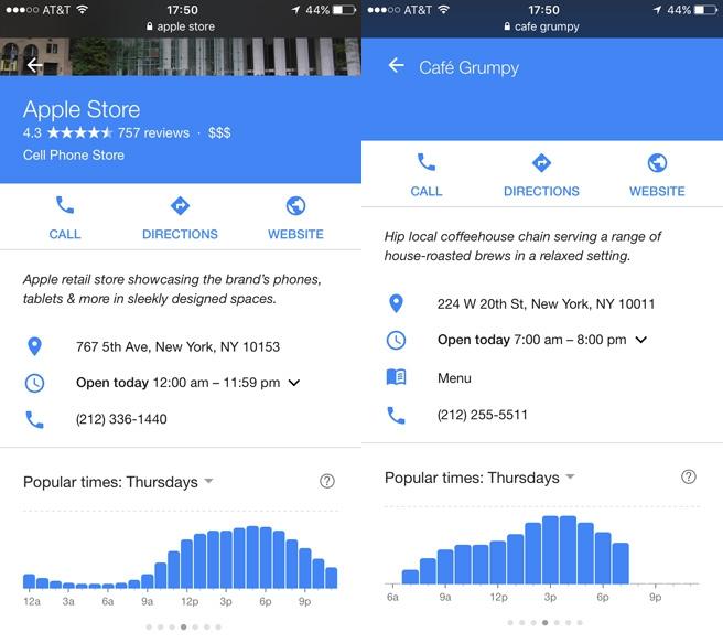 Scopriamo le ultime Novità di Google per il Business